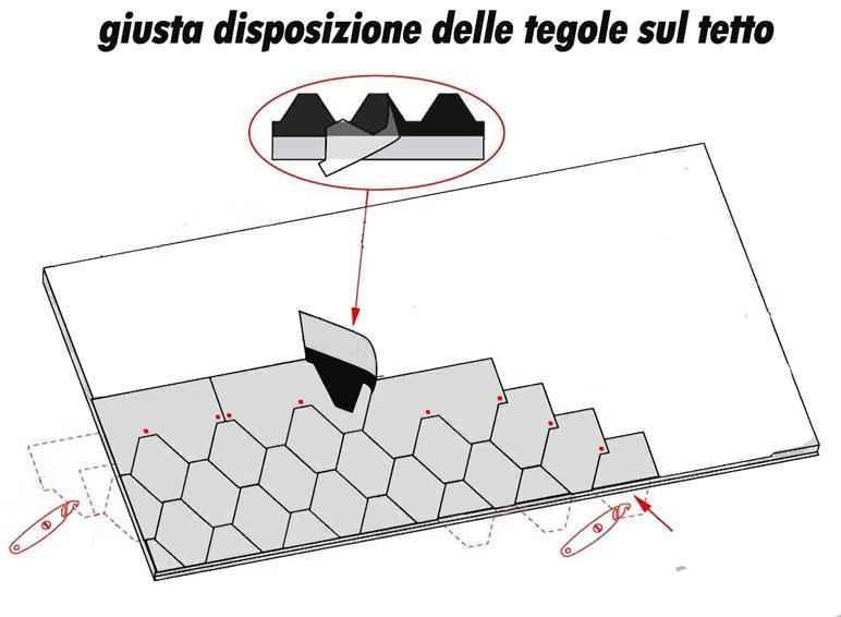 montaggio tetto casetta image
